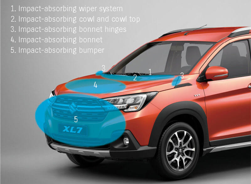 Giá xe Suzuki XL7 tại Việt Nam